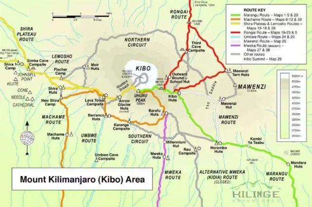 Kilimanjaro Route Comparison